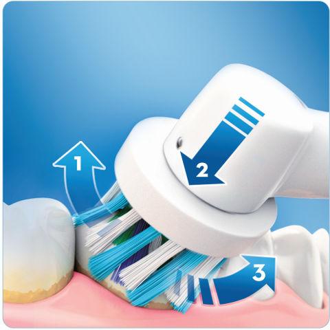 בראון PRO 500 מברשת שיניים חשמלית 3D