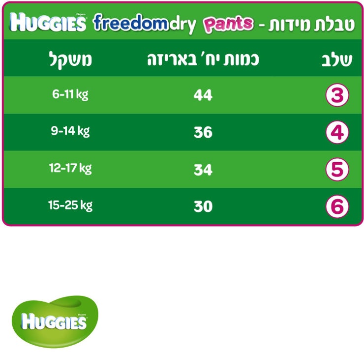האגיס פרידום דריי פנטס תחתוני חיתולים מידה 3, משקל 6-11 ק