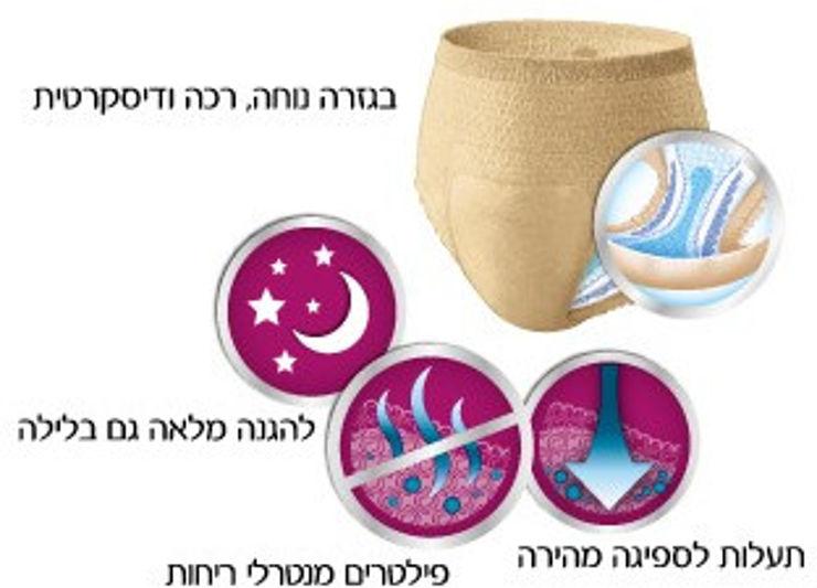 Comfort-Protect תחתוני לייקרה סופגים לבריחת שתן, נשים L