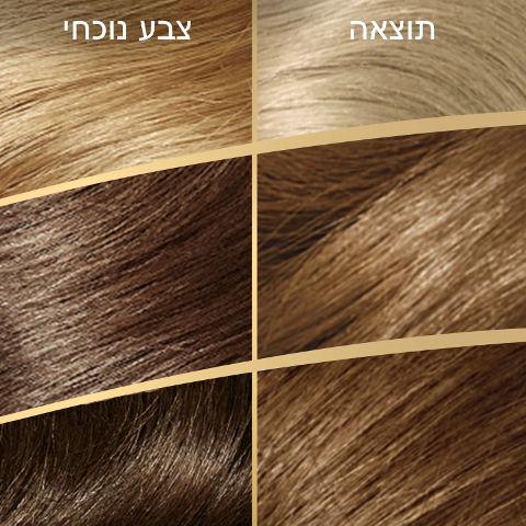 קרם לצביעה לשיער 12/11 בלונד אפרפר עוצמתי במיוחד